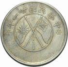 Photo numismatique  MONNAIES MONNAIES DU MONDE CHINE Province de YUNNAN, République (depuis 1911) 50 cents 1933.