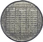 Photo numismatique  ARCHIVES VENTE 2014 -Coll J P Dixméras MEDAILLES ET JETONS LOUIS XVI (1774-1793) et RÉVOLUTION FRANÇAISE  1663- Calendrier républicain de l'année 1796. Par Tiolier.